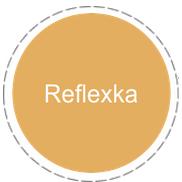 Reflexná masáž chodiel