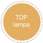 TDP lampa